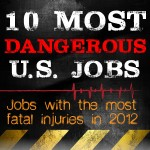 Top 10 most dangerous jobs in the US: It's not police officers & firefighters who have the most risky career path