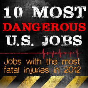 10-Most-Dangerous-Job--thmb