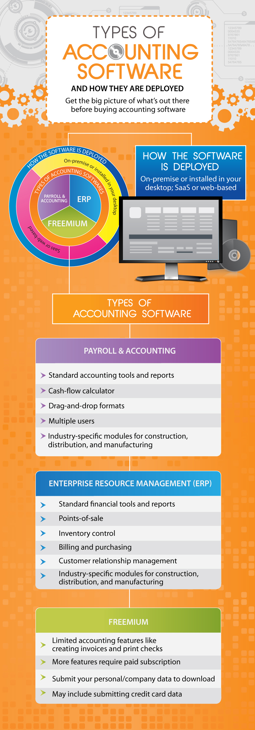 different types of accounting software which one fits your print