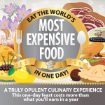 The Most Expensive Food In The World: 10 Lavish Alternatives To Your Everyday Dishes