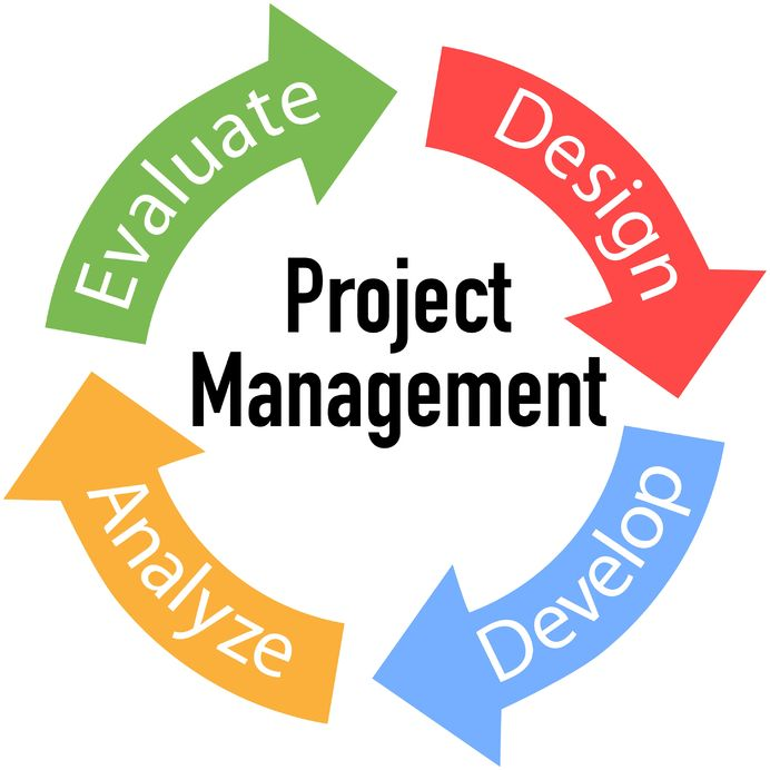 project management online Which are the best online project management courses here are our top five.