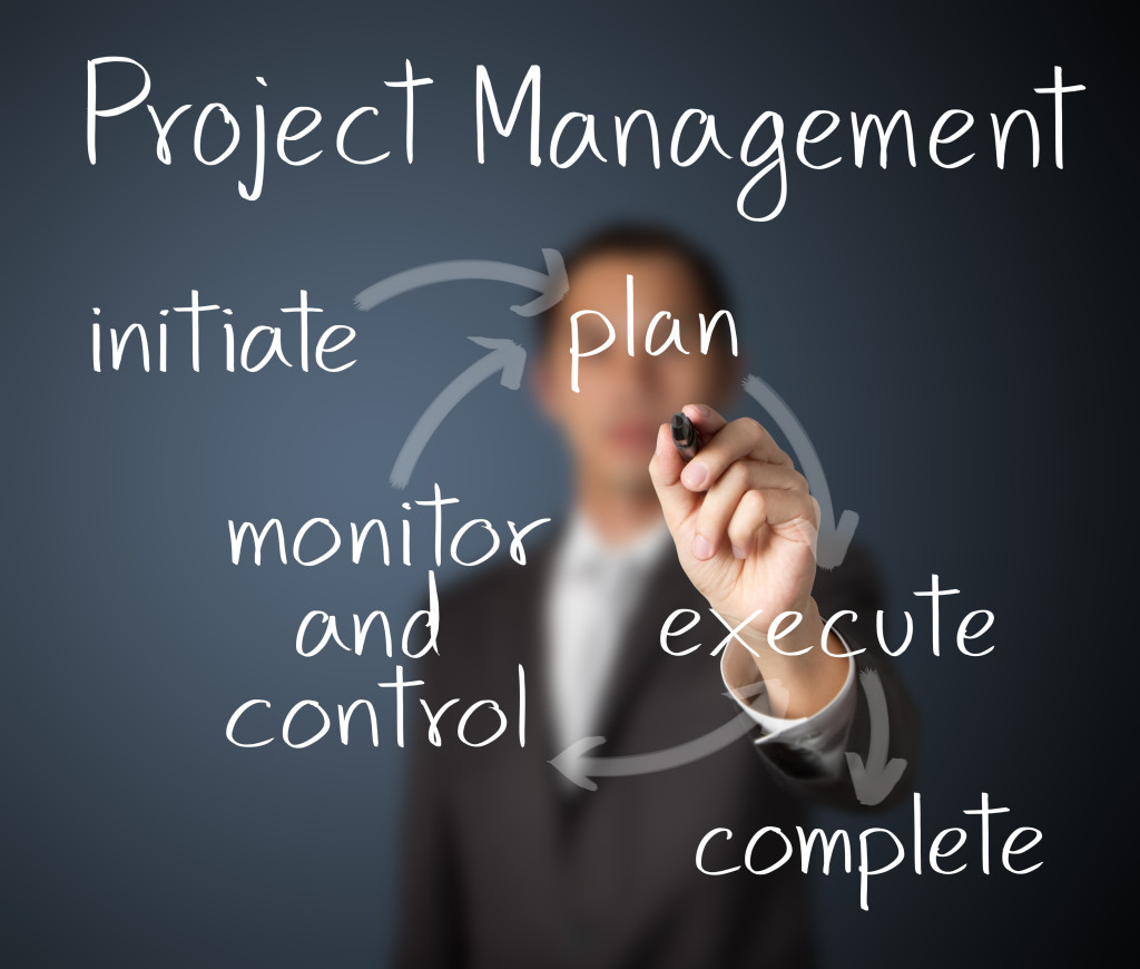 5 Paid Project Management Software Tools How They Differ From Free