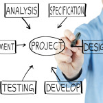 5 Things You Need To Look For in Project Management Software