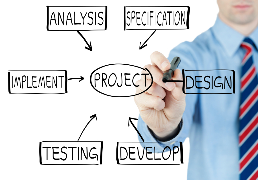 5 Things You Need To Look For In Project Management. How To Get Certified As A Medical Assistant. Counting In Spanish 1 100 Look For Employment. Medical Insurance Connecticut. Oral Roberts University Online. Champion Credit Union Waynesville Nc. University Health Center Gmat Courses Chicago. Chrysler Dealerships In Illinois. Chiropractors In Littleton Co