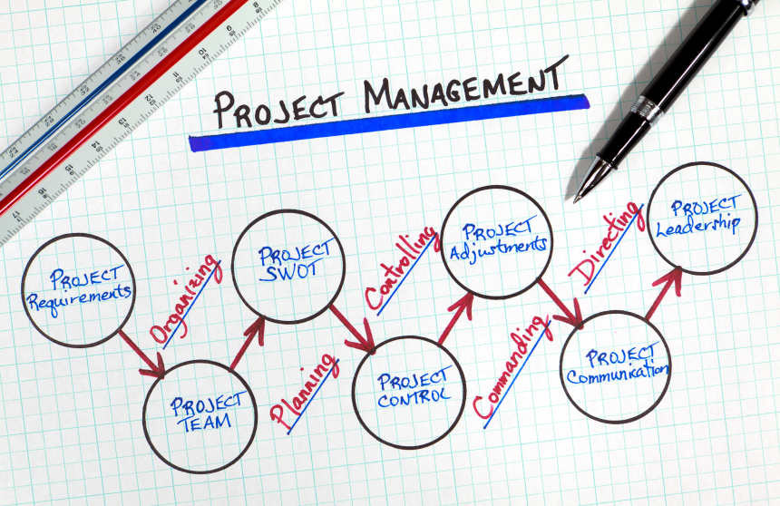 5 Extremely Cheap Project Management Software Products You