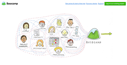 Basecamp Reviews: Overview, Pricing and Features
