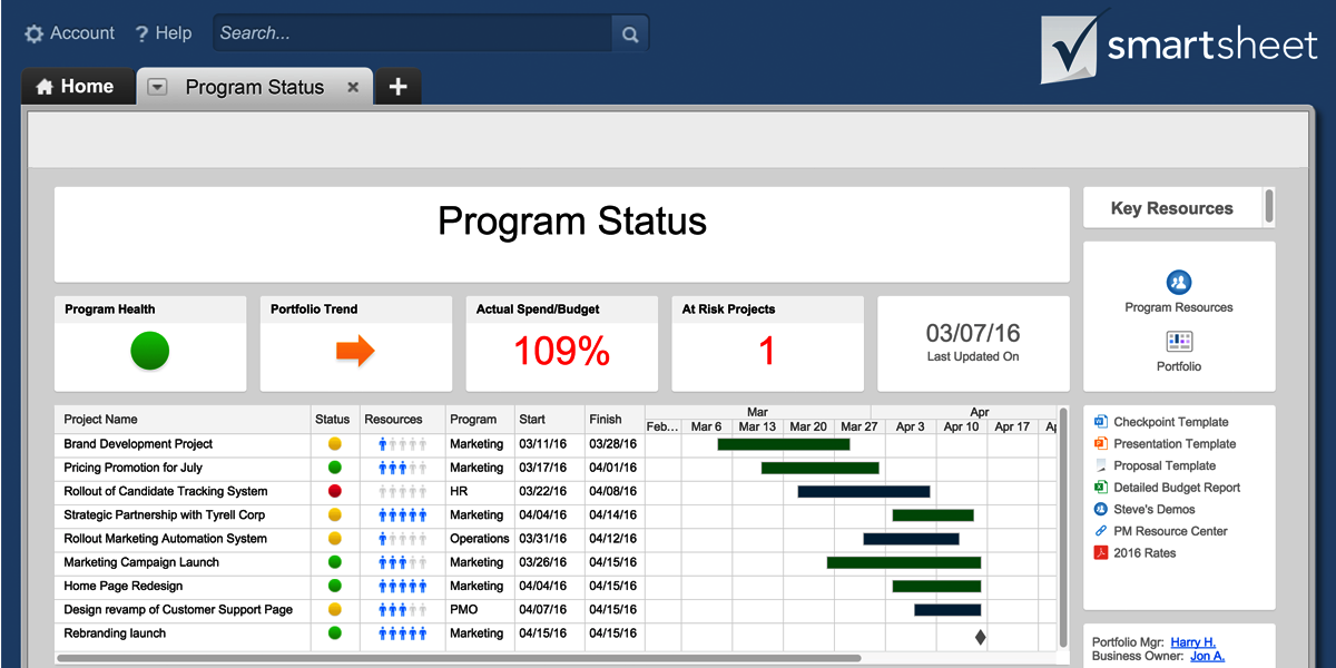 Comparison Of Wrike Smartsheet And Monday Top 3 Project