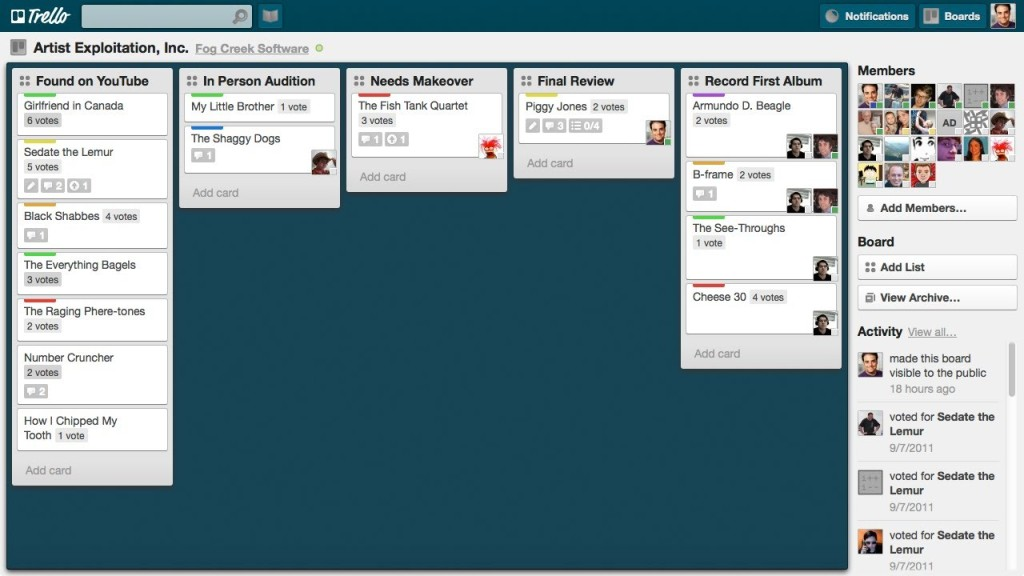 Trello Vs Asana: Comparison Of The Best Project Management