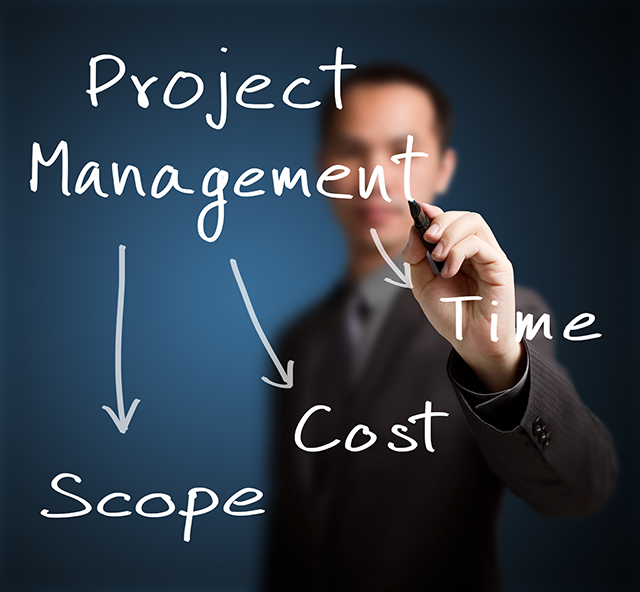 How Project Management Software Can Save You Time And