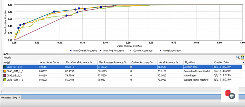 15 Best Data Mining Software Systems - Financesonline com