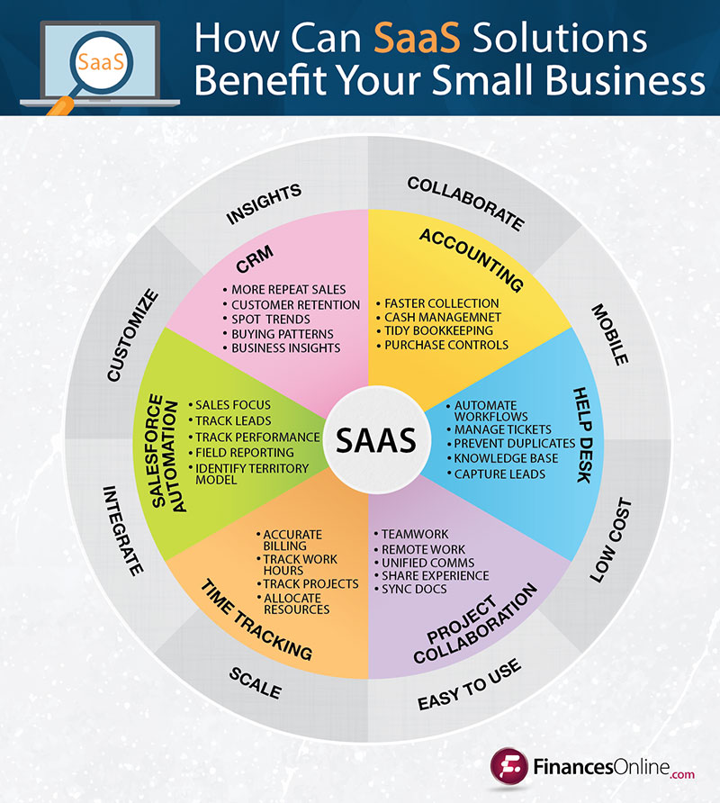 Software for Small Business: A Comprehensive Guide to the Most ...