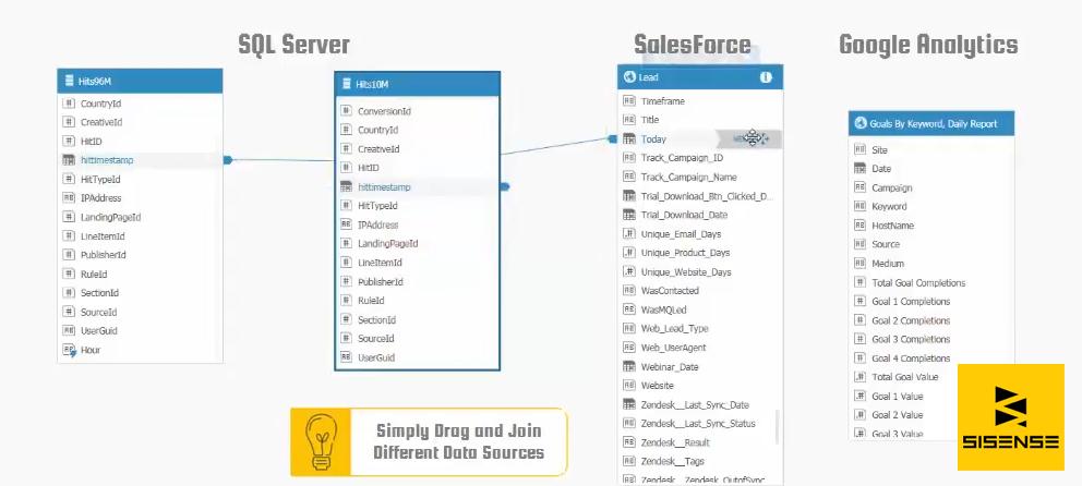 15 Best Data Analysis Software Systems - Financesonline com