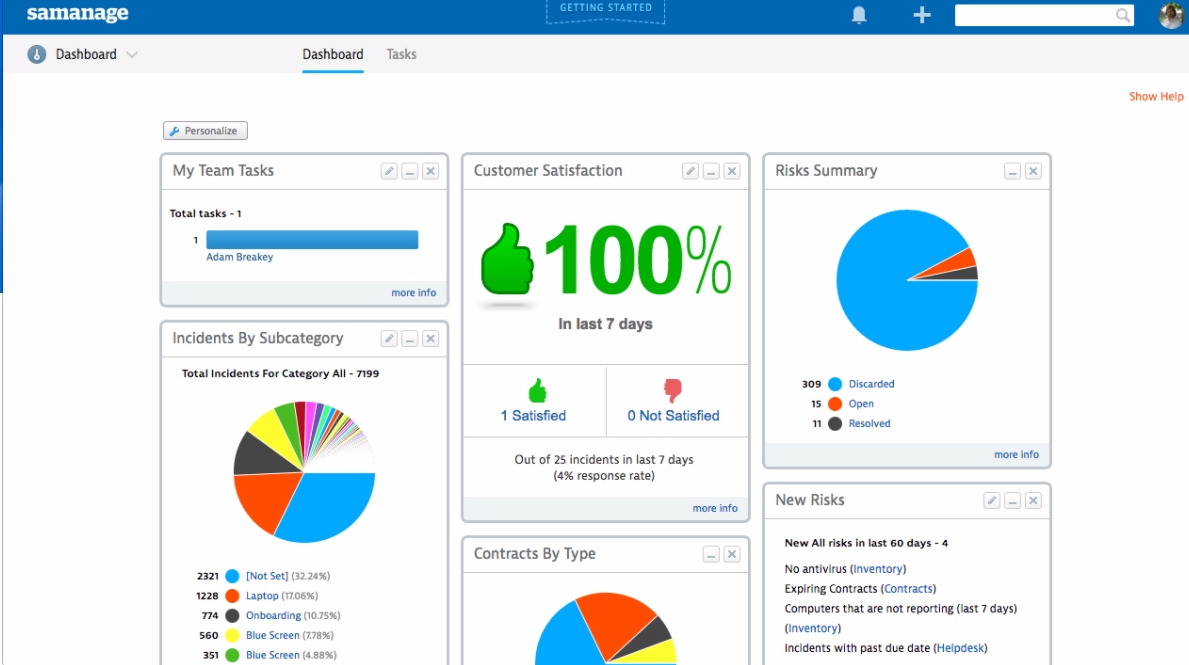10 Best It Service Management Software Systems