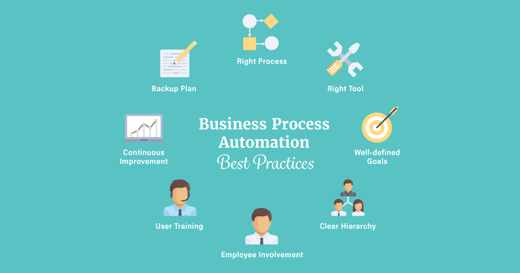 8 Best Practices In Business Process Automation How To