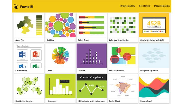 15 best business intelligence tools for small and big business microsoft power bi accmission Choice Image