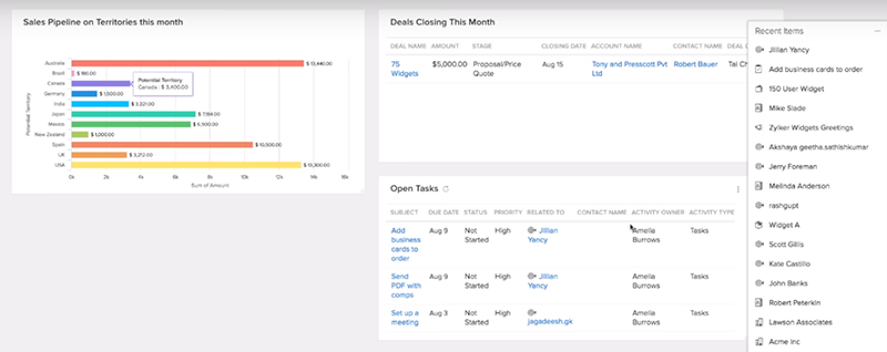 20 Best Online CRM Tools Your Company Can Benefit From in