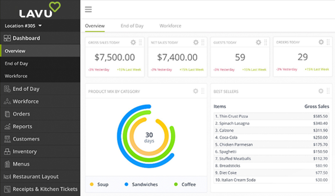 10 best restaurant management software for your business