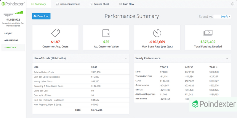 20 best budgeting software solutions of 2019 financesonline com