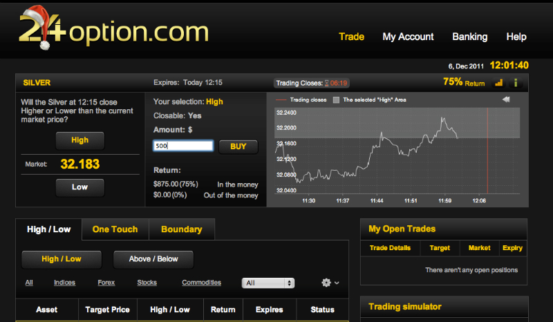 Demo binary options account minocin mining bitcoins
