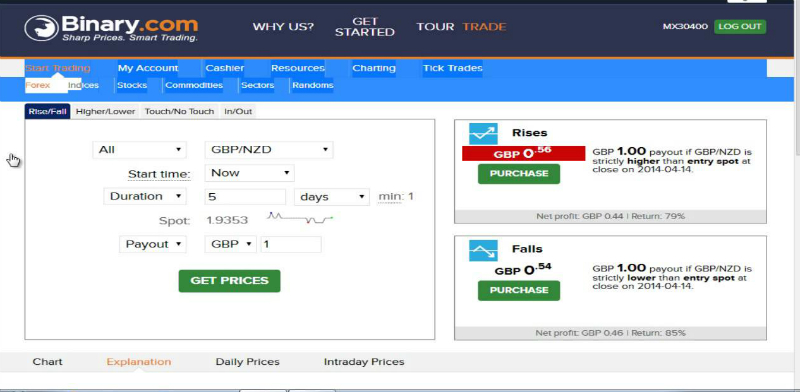 Binary com Reviews: Demo, Deposit & Binary Options Trading Info