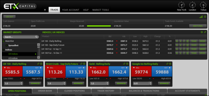 Trusted binary options brokers 2020