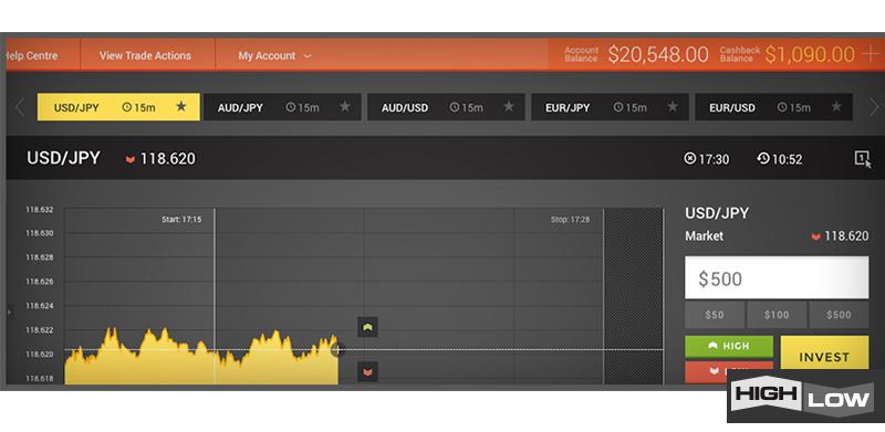 Advanced binary option trading system striker9