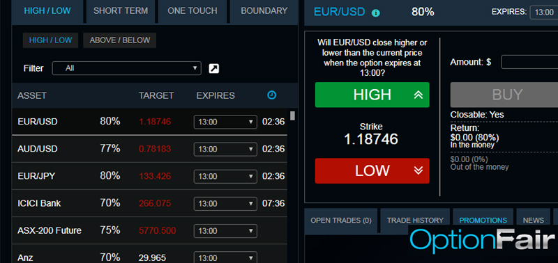 Top binary options canada