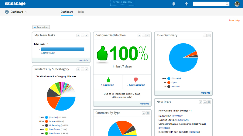 Top 20 Customer Support Software Solutions Of 2018