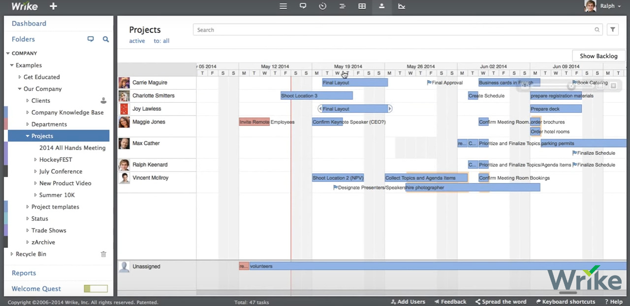 20 Best Project Management Software Solutions For Small