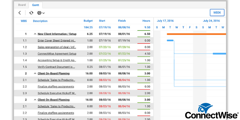 15 Best Project Management Tools for Virtual Teams - Financesonline com