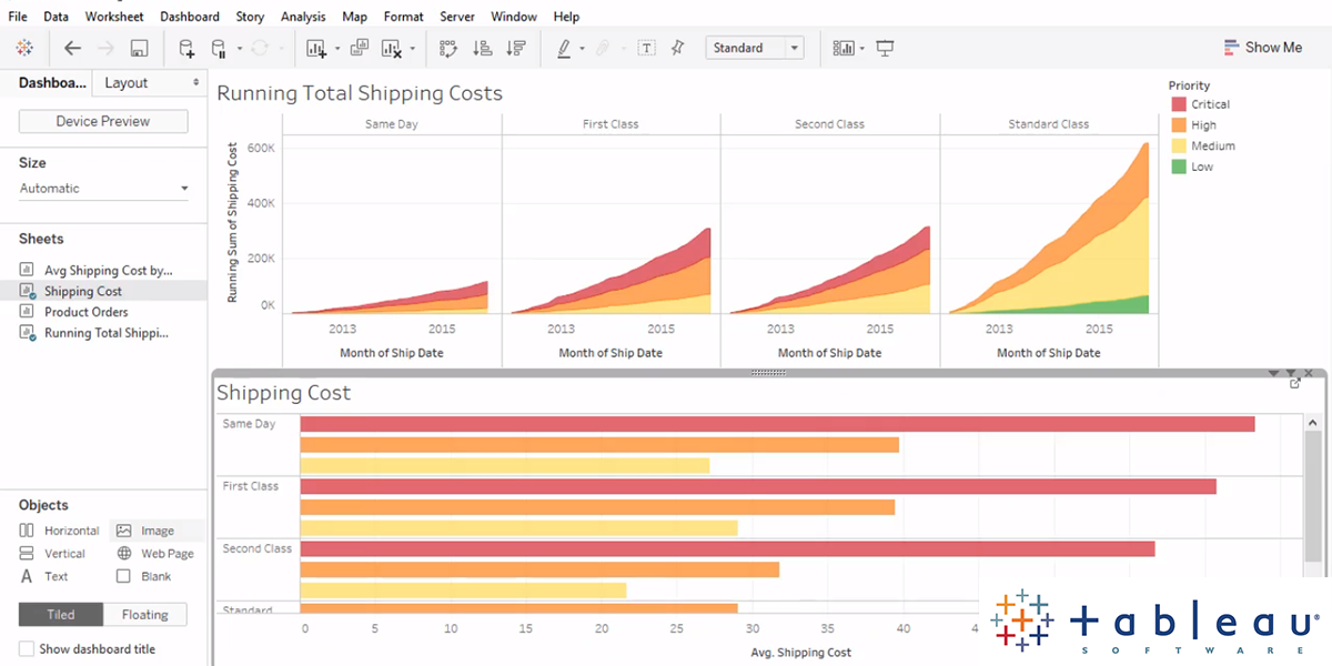 Top 3 Business Intelligence Software Comparison Of Sisense Looker