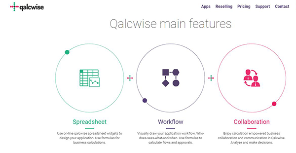 Qalcwise Reviews: Overview, Pricing and Features