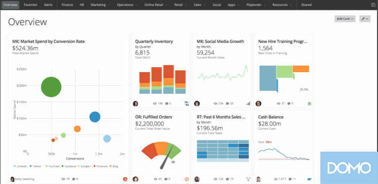 List of Business Intelligence Software Companies of 2019