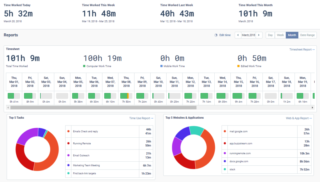 20 Best Time Tracking Tools in 2019 - Financesonline com