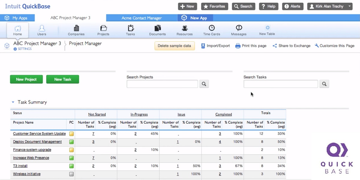 20 Best Facility Management Software of 2019