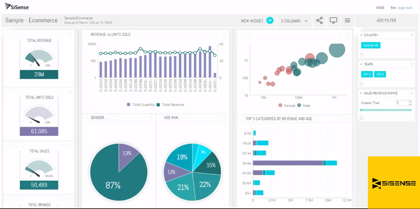 20 Best Predictive Analysis Software of 2019 - Financesonline com