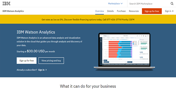 IBM Watson Analytics Reviews: Overview, Pricing, Features
