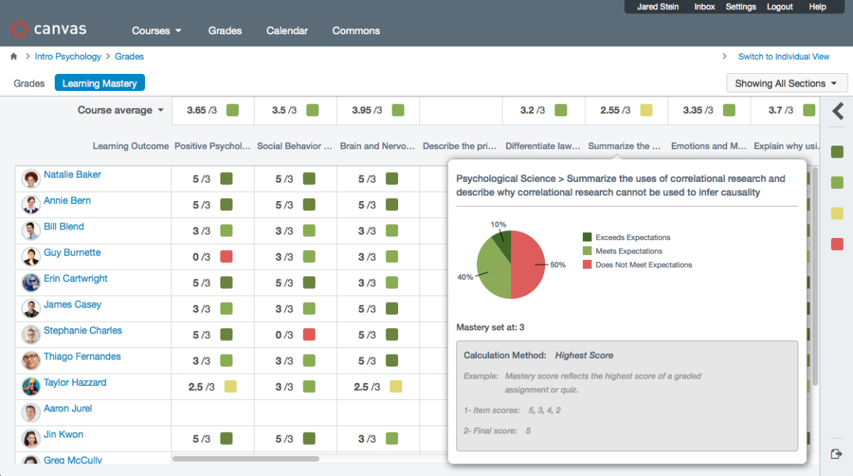 15 Popular Learning Management Systems: Which One Is The
