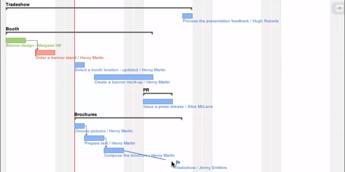 What Is Gantt Chart Learn How To Make One With Free Templates