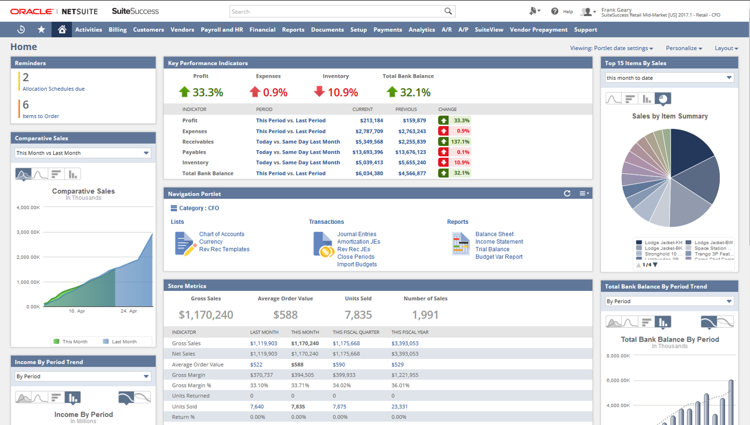 NetSuite ERP Reviews: Overview, Pricing and Features