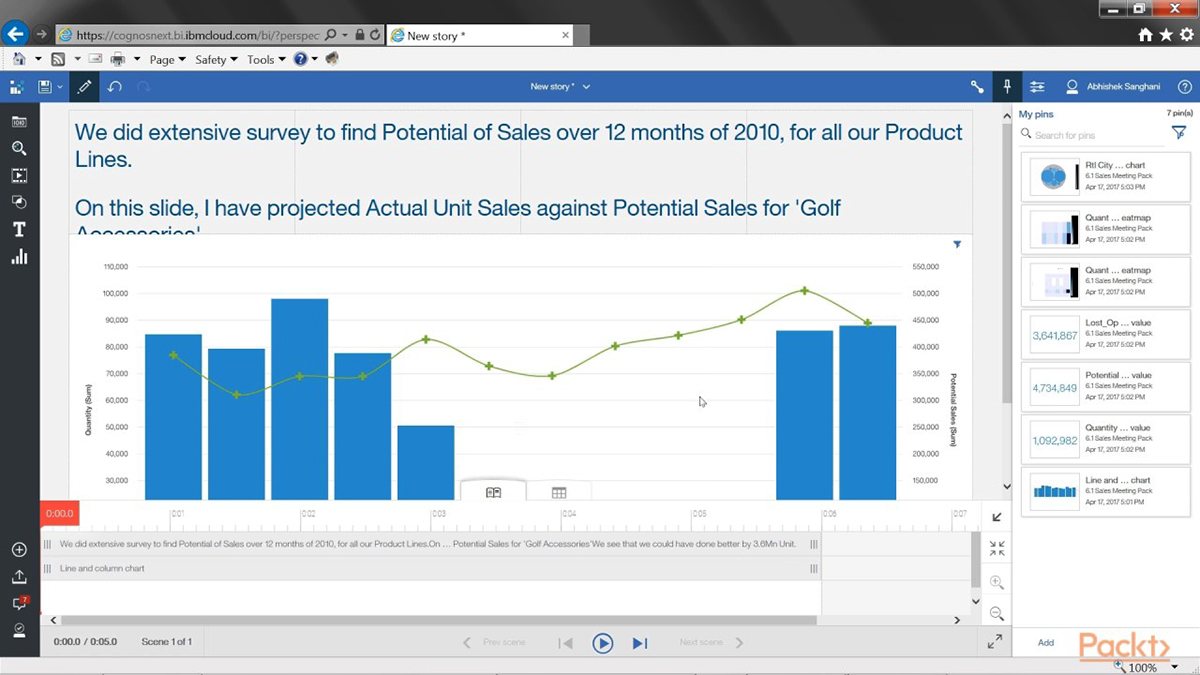 Top 10 Alternatives to Tableau: Analysis of Popular Business