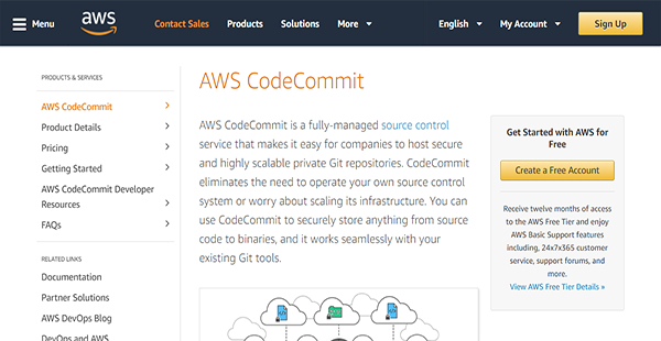 AWS CodeCommit Reviews: Overview, Pricing, Features