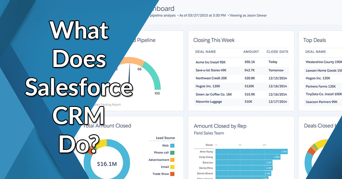 What Does Salesforce CRM Do?