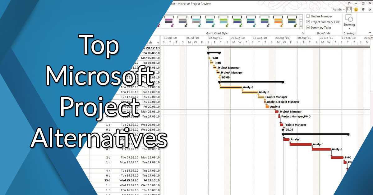 Top 10 Alternatives to Microsoft Project: Analysis of