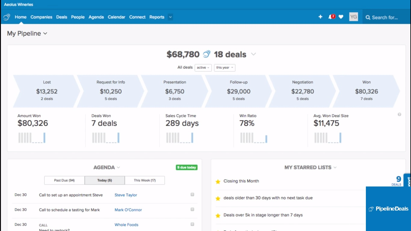 15 Best Crm Systems For Your Business Financesonline Com