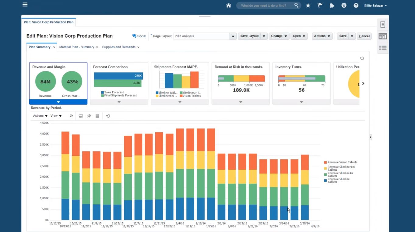 Oracle SCM Reviews: Overview, Pricing and Features