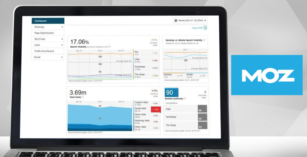 moz pro dashboard example