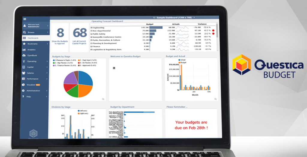 20 Best Budgeting Software Solutions Of 2019