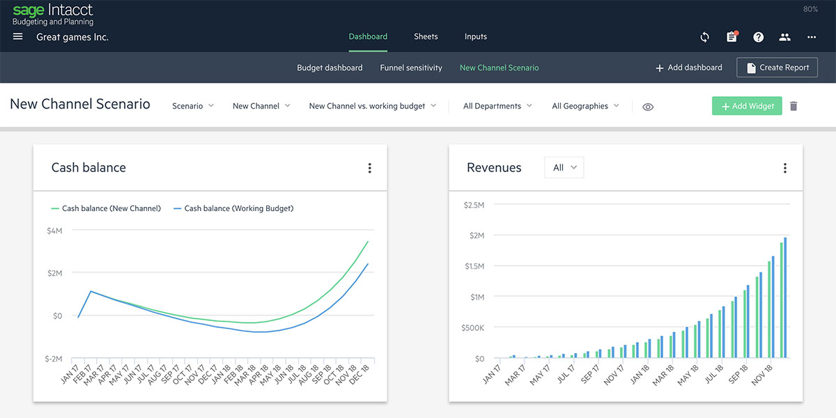 20 Best Accounting Software for Nonprofits in 2019