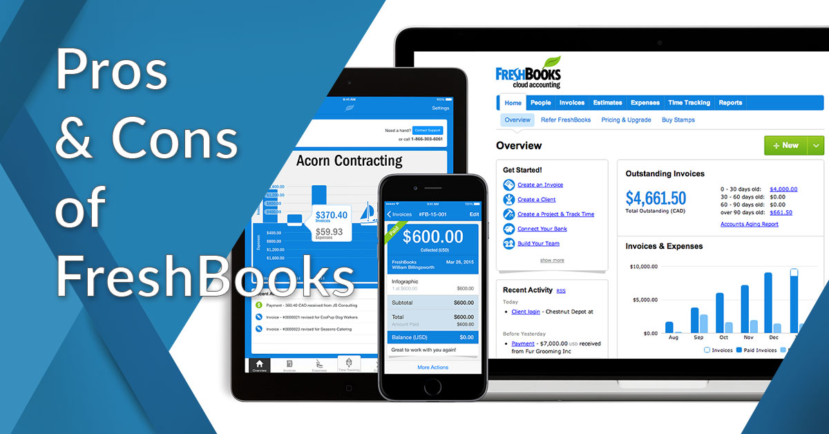 Little Known Questions About Freshbooks Balance Sheet.